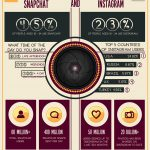 Rachel Deeb, infographic